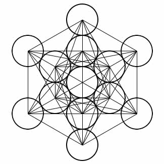 Sacred Geometry Vector on drawing circle pattern
